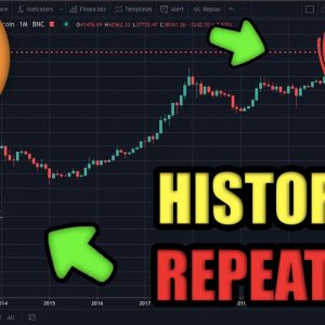 History is Repeating for Cryptocurrency Investors in 2021 - Here's Why (2013 vs 2017 vs 2021)